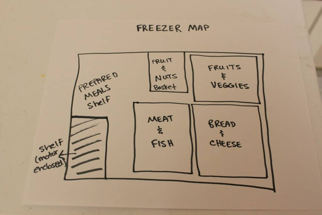 5 Tips to Freezer Organization  | Create a map of where things are in your freezer | Free downloads at MealPlanningMagic.com