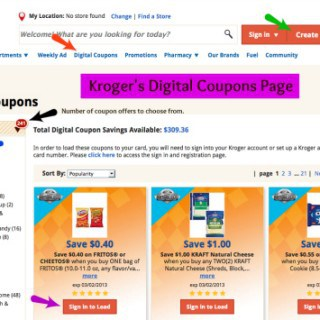 How To Use Digital Coupons: Your Detailed Qpon Junkie Guide {Guest Post}