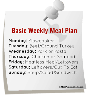 Basic Weekly Meal Plan note-widget