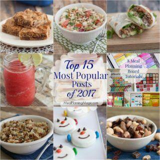 Top 15 Most Popular Posts of 2017