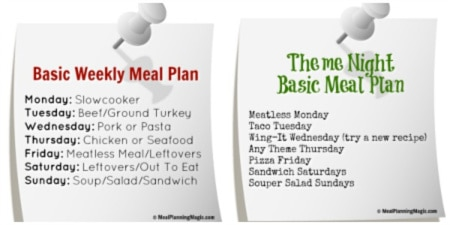 Break out of your dinner time rut with a basic weekly meal plan as your guide. It's simple and you can use your own recipes!